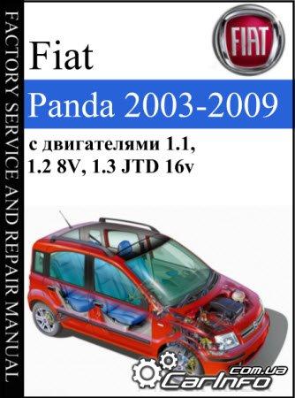Фиат панда ремонт