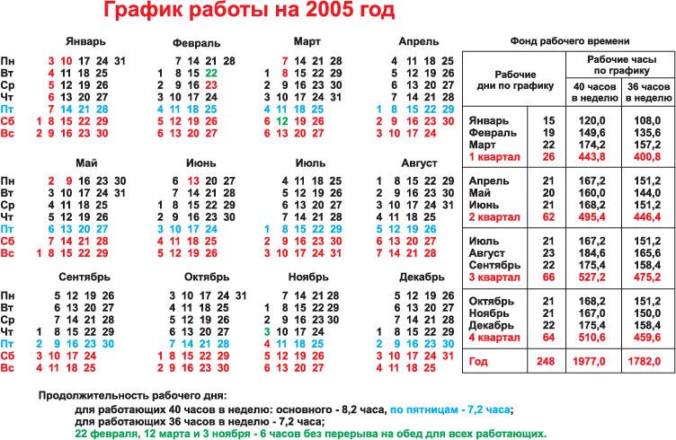 Рабочий календарь в 2005 году