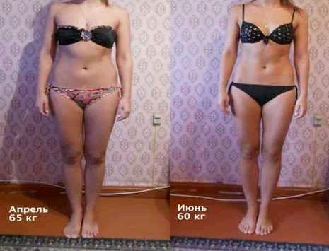 Как похудеть в ногах за 4 месяца