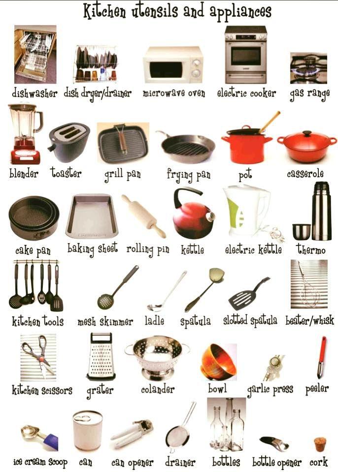 Best Online Kitchen Design Tool