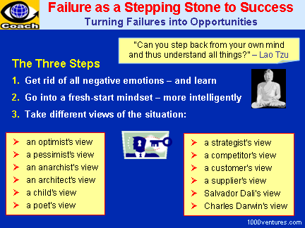 -065 2012-07-16-Learning from success and failure
