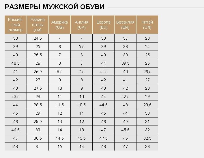 Размеры обуви сша россия алиэкспресс
