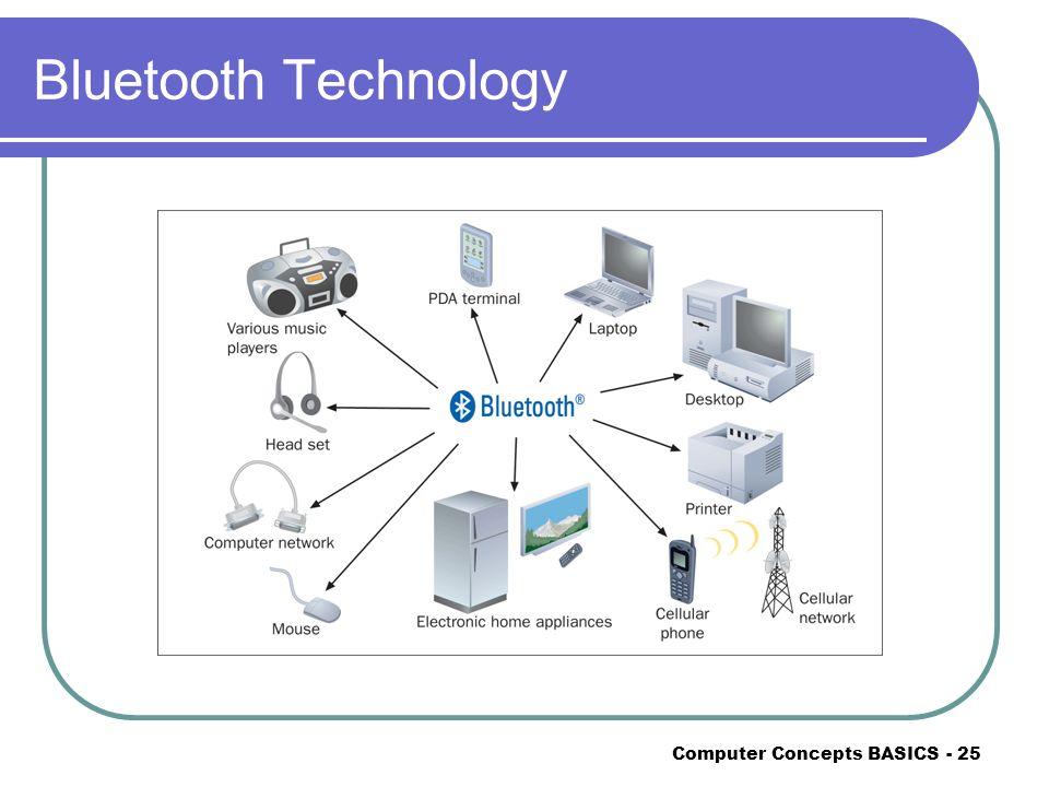 Microsoft PowerPoint 2016, Slide Presentation Software