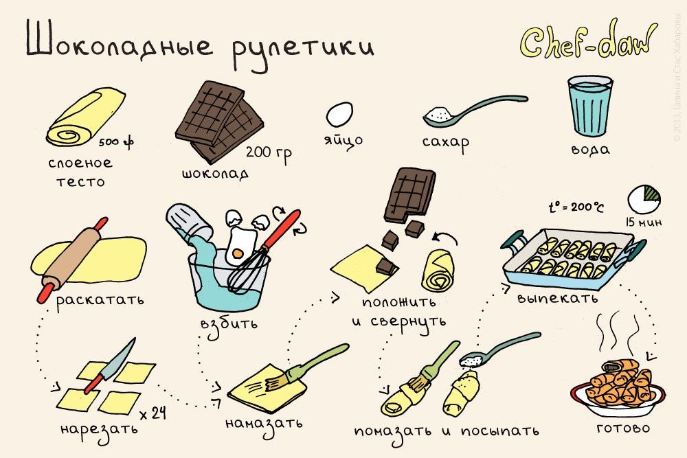 Легкие и быстрые рецепты для малышей