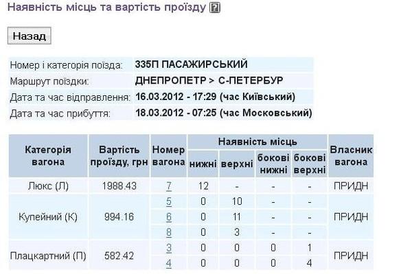 Цена жд билета Днепропетровск-Санкт-Петербург.