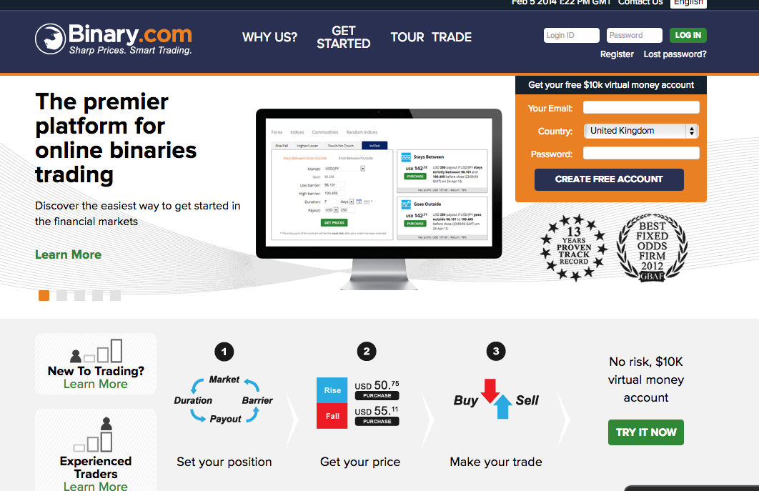binary options brokers with no minimum deposit