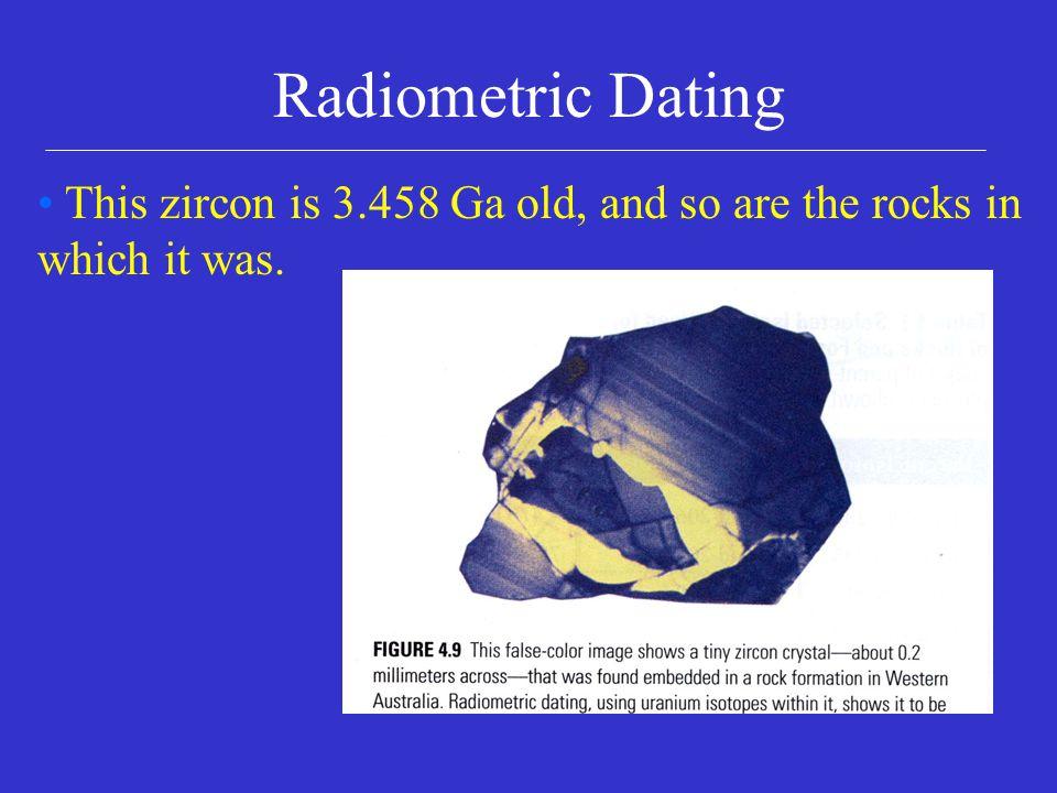 Radiometric dating false