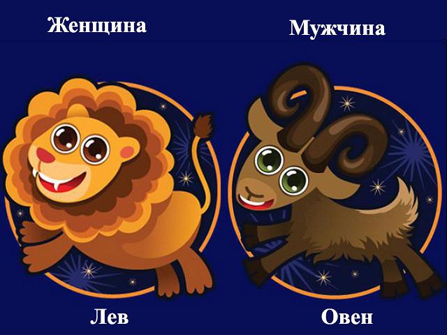 Гороскоп совместимости ов  женщины и мужчины лев