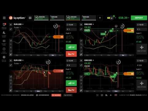 Прибыльная торговля бинарными опционами - Binaro