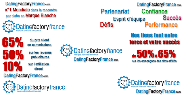 Dating in france english