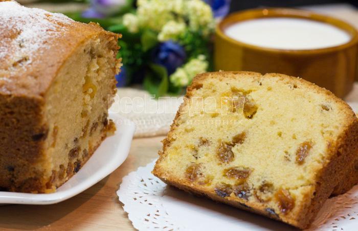 Испечь кекс в духовке рецепт с фото