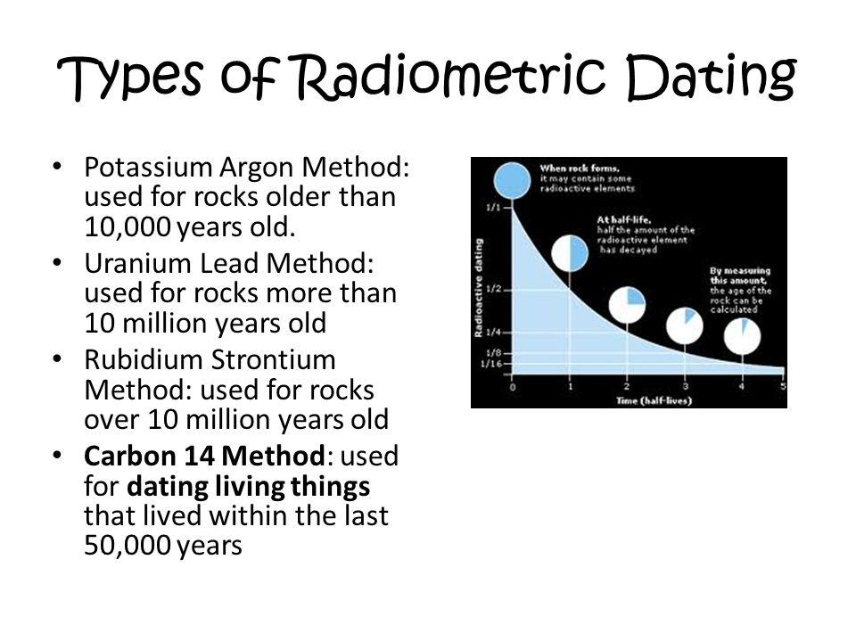 Disproving radiometric dating