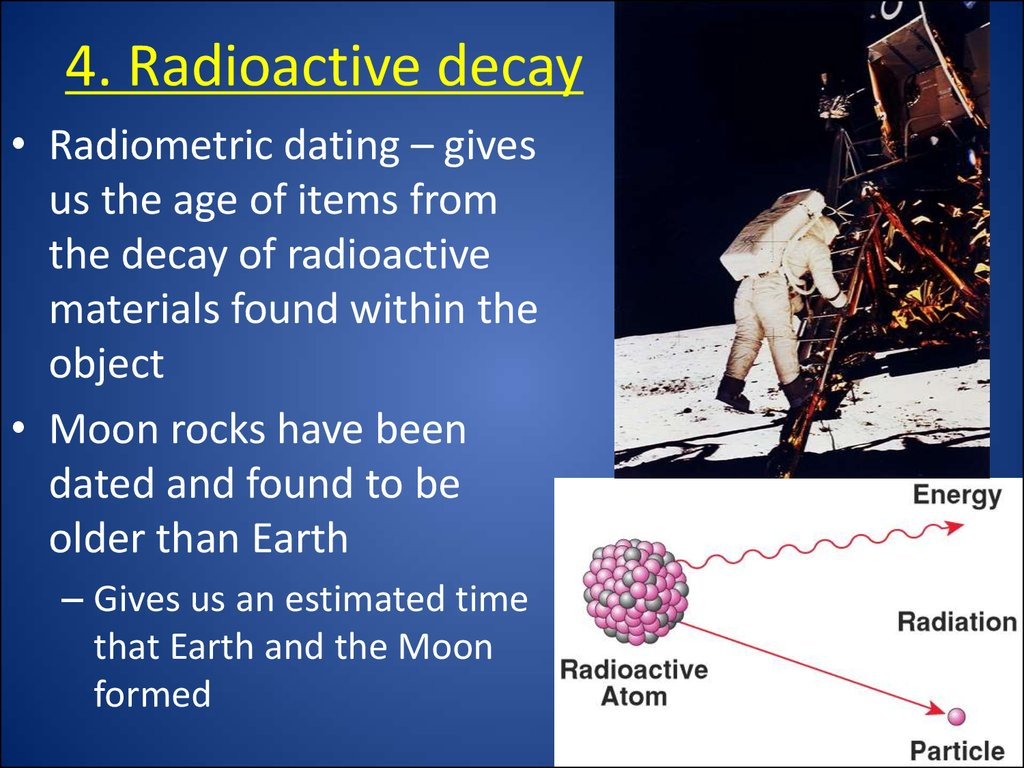 radio decay dating