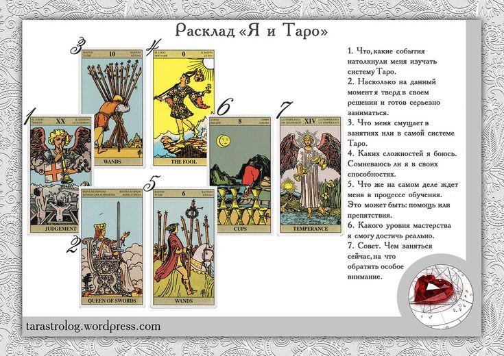 Значение карт Таро - Расклады таро Райдера Уайта