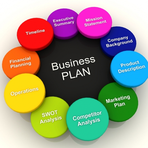 Small business business plan