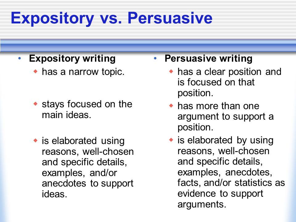 Write My Persuasive Essay Topics Elementary School Online Elementary Essay Writing Course  Timewriting English Language Essay also Yellow Wallpaper Analysis Essay  Essay In English Literature