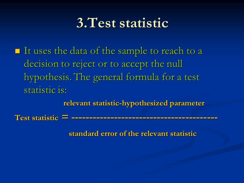 Hypothesis Testing: The Basics