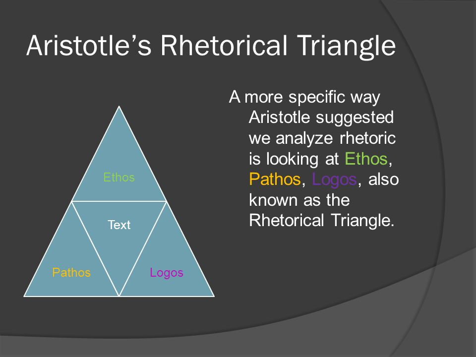 Write my triangle hypothesis