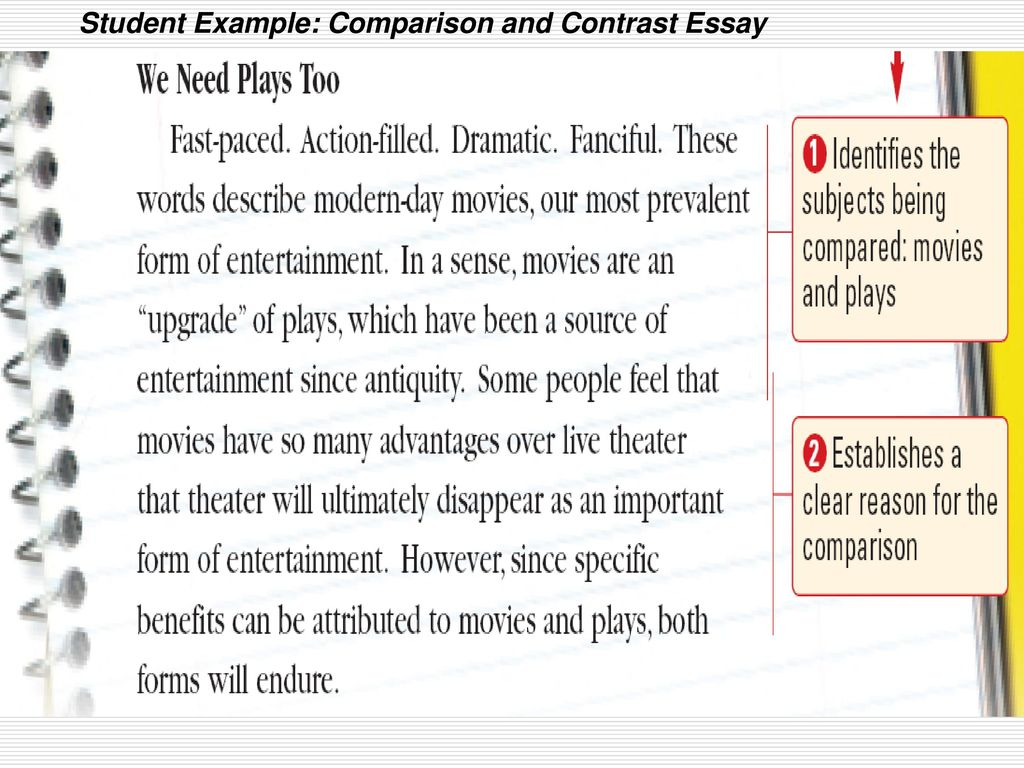 Write my comparrison essays