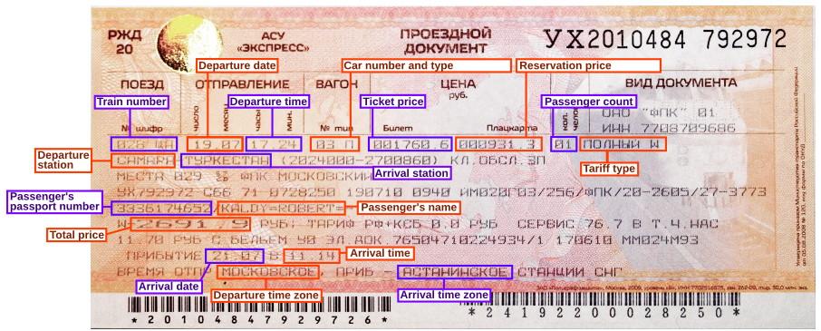 Узнать стоимость жд билет