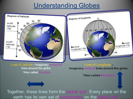Date line geography definition