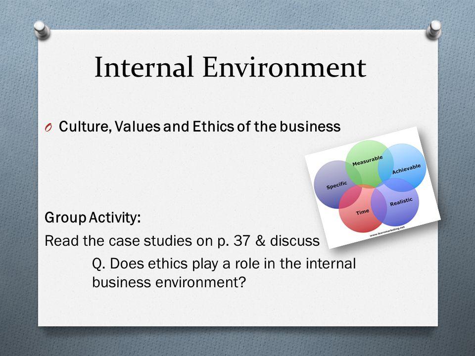 Environment essay topics