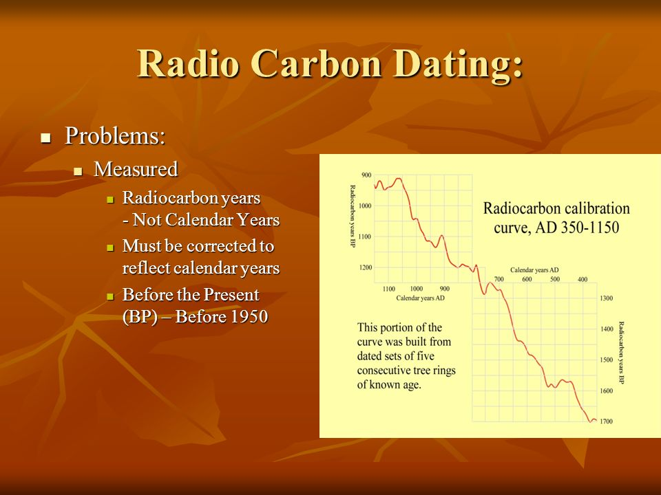 Carbon dating fossils accuracy