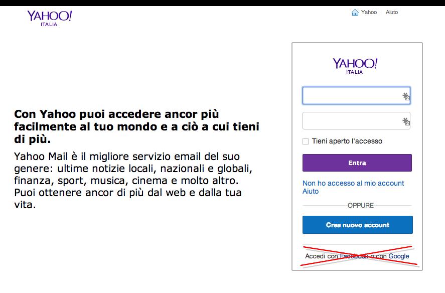 Memberdirect business model yahoo login login