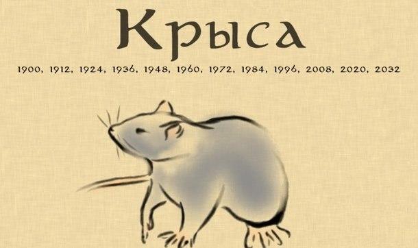 Гороскоп крыса рак для женщины