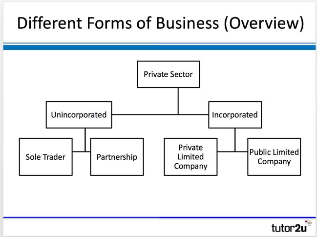 Scotiabank business model questions tutor2u