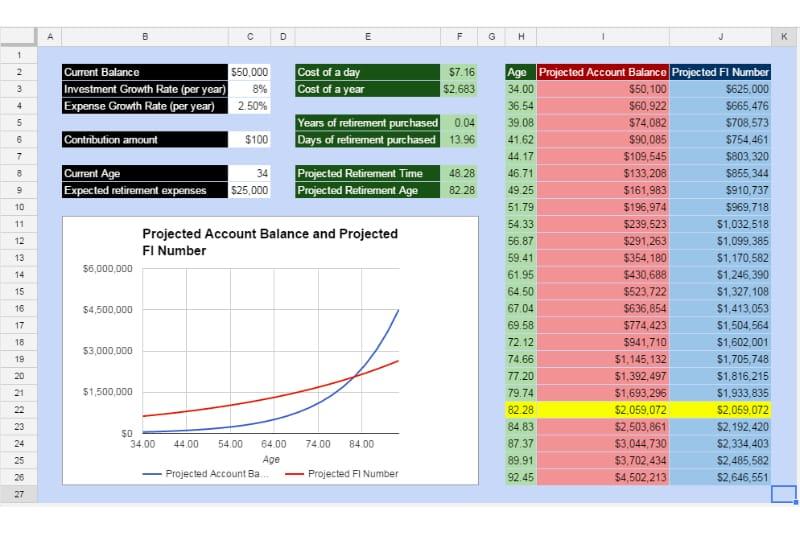 Rbc retirement calculator zone numbers