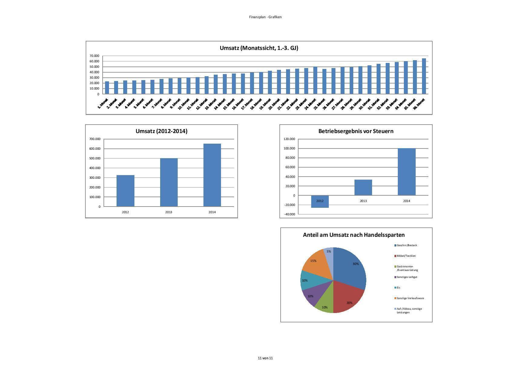 Gemütlich Websitespinner Vorlagen Bilder - Entry Level Resume ...
