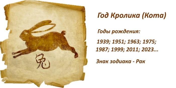 Гороскоп   сегодня телец кролик женщи