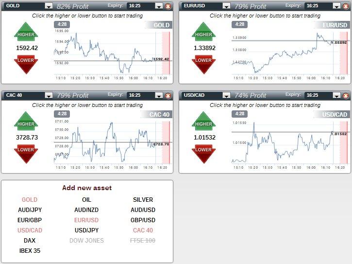 markets world