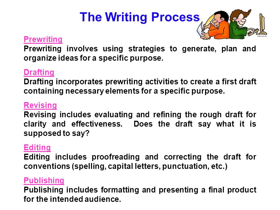 IELTS Writing Task 1: Process Questions – IELTS