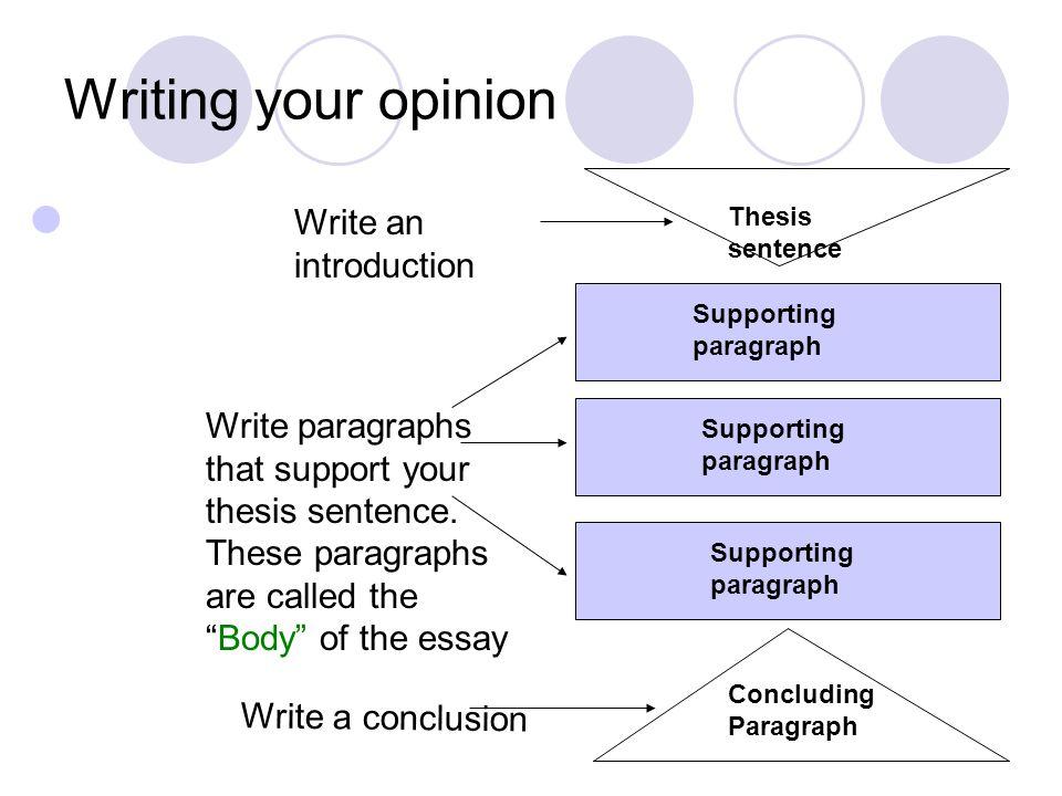 Write my giving presentations