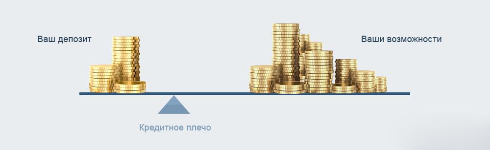 Как обезопасить себя от мошенников при покупках в