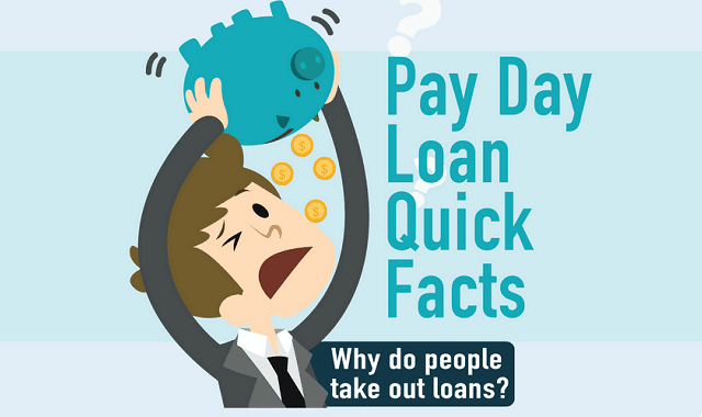 Payday loan pearland
