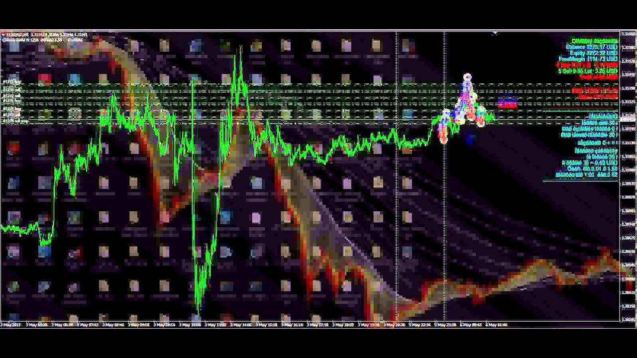 forex trading grid ea