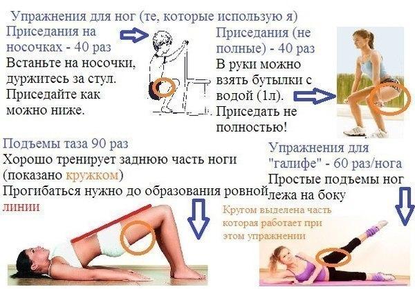 Диета для быстрого похудения живота и ног