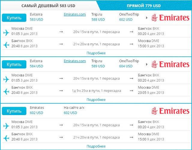 Цены на авиабилеты в Таиланд Дешевые билеты и