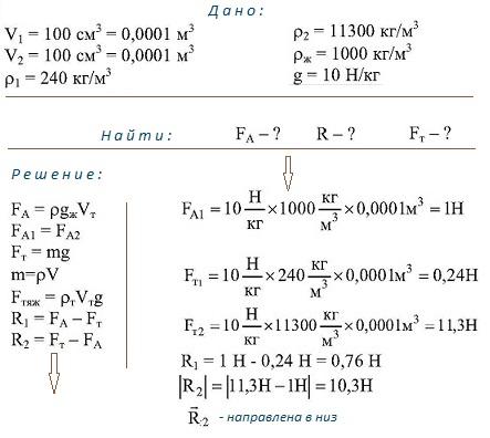 Олимпиадные задания по математике 8 класс с решениями 2013 2014