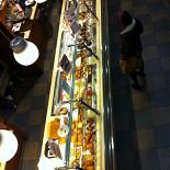 Ресторан Андреевские булочные - фотография 1 - Взгляд на витрину сверху.