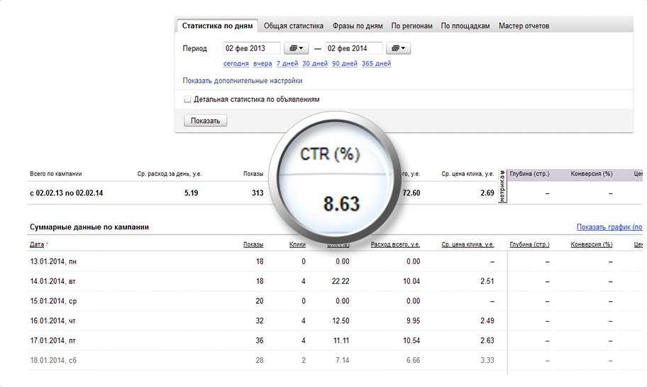 Data studio отчет по контекстной рекламе