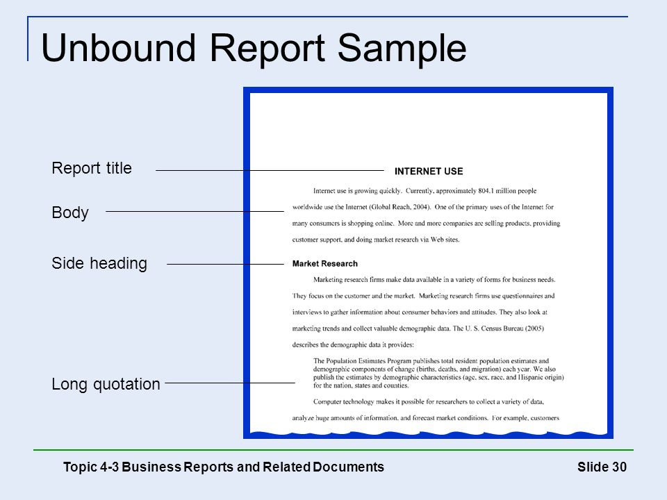 Business report writing procedure