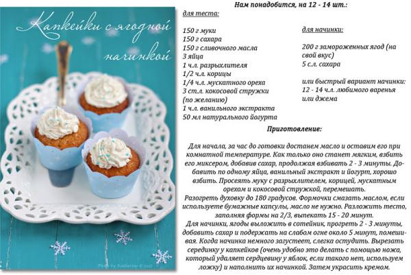 Тесто для капкейков рецепт с фото пошагово
