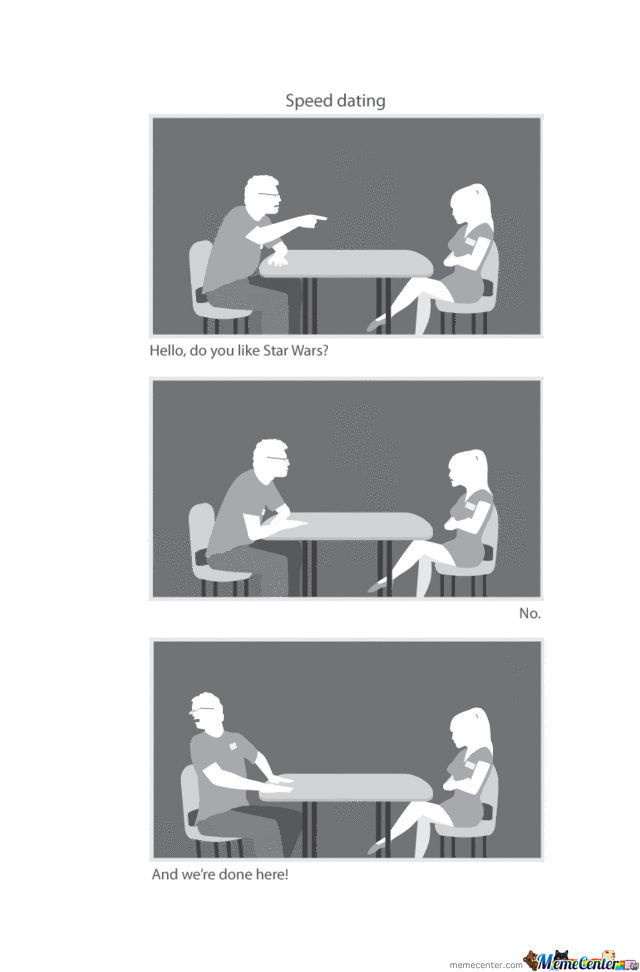 What is speed dating game