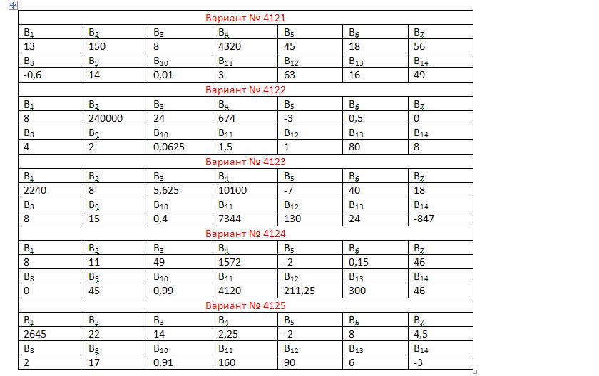 Ответы на тренировочную работу 9 класс по математике 6 мая 2014