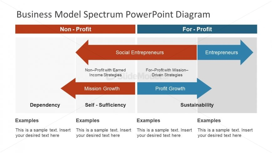 Cibc business model examples today