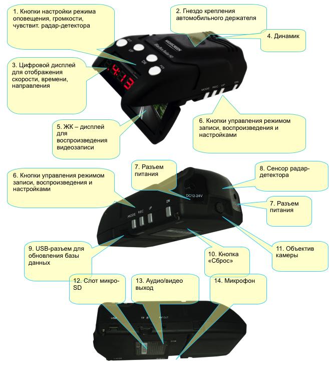 Highscreen радар детектор видеорегистратор
